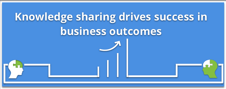 Klever-blog-knowlege sharing drives success in business outcomes